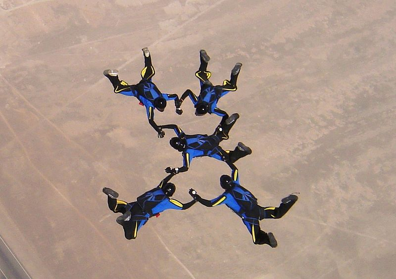 Types of skydiving Wikimedia image by SKYDIVER1973